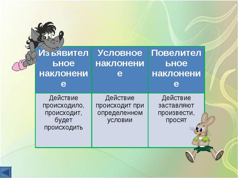 Наклонение глагола в русском языке: таблица, изъявительное повелительное, условное, сослагательное | tvercult.ru