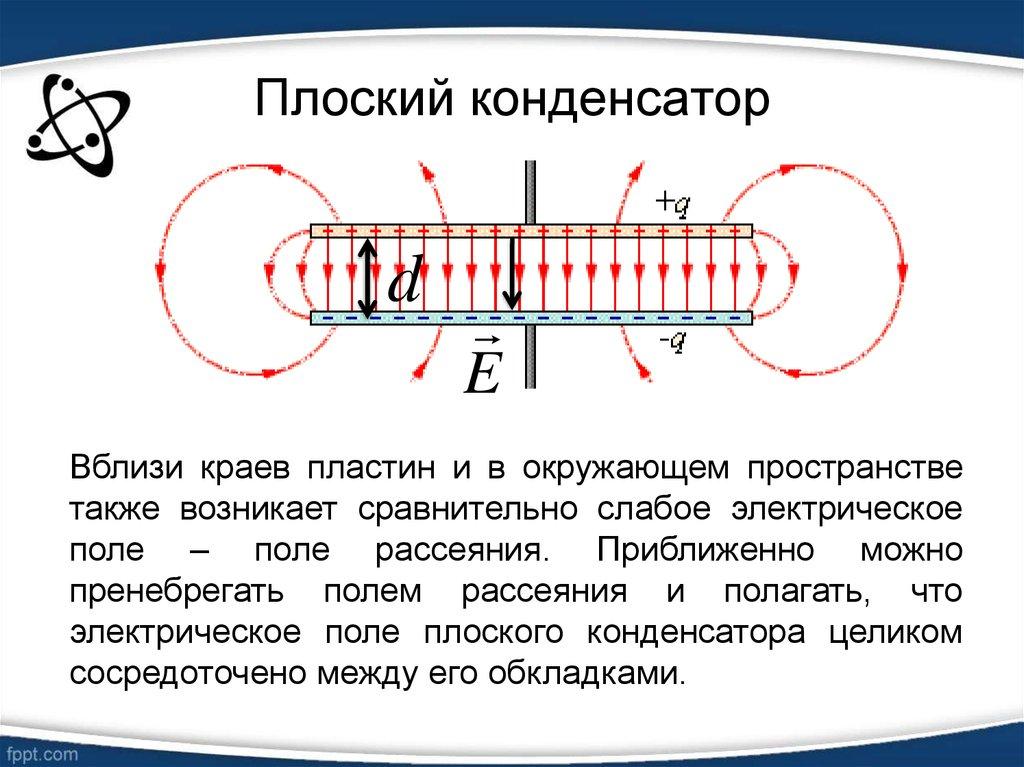 Танталовые конденсаторы - что это такое, особенности и маркировка