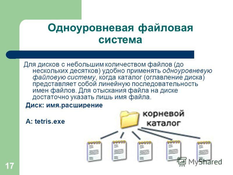 Что такое директория и папка в компьютере