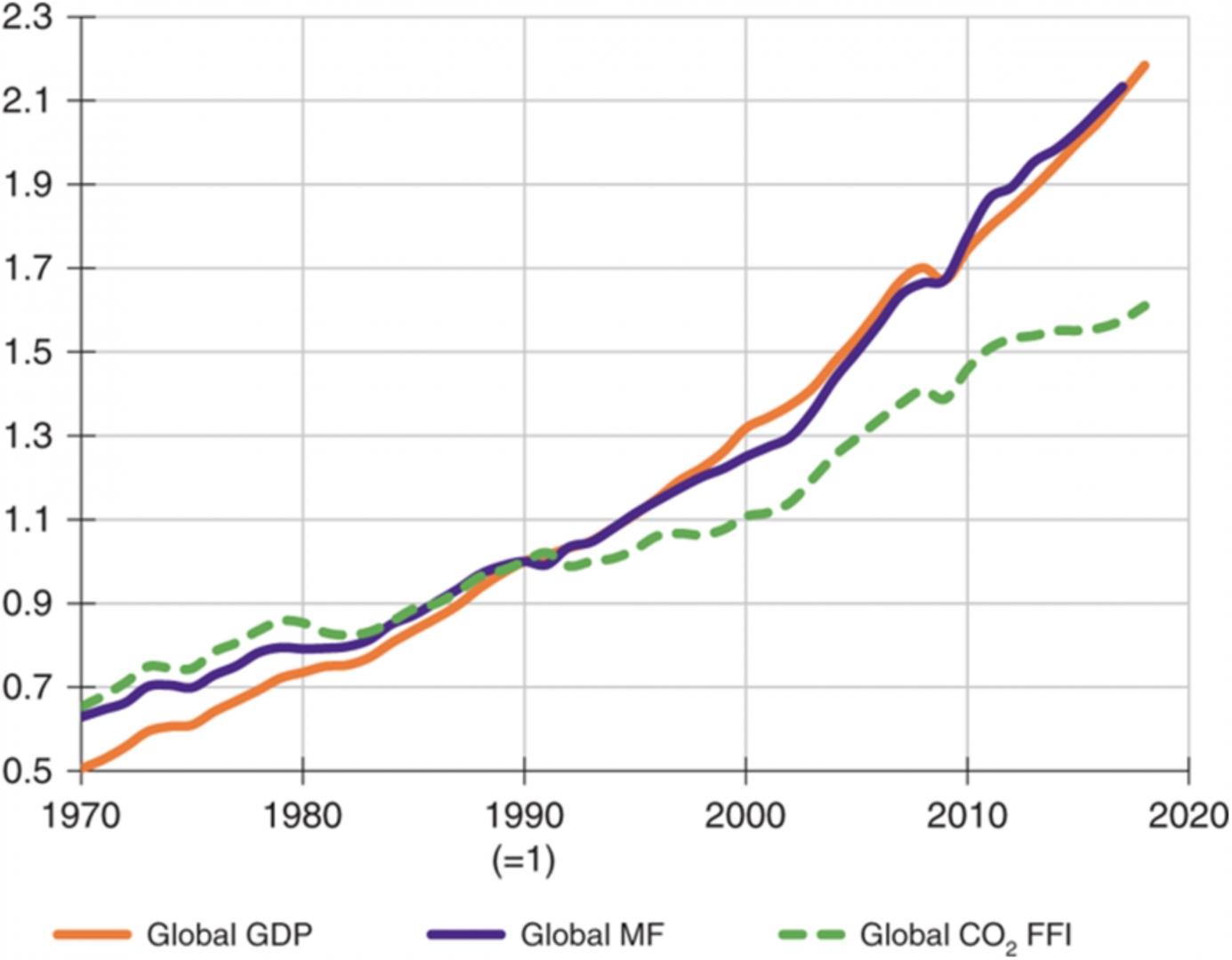 Экологическая катастрофа: виды, примеры в мире и россии
