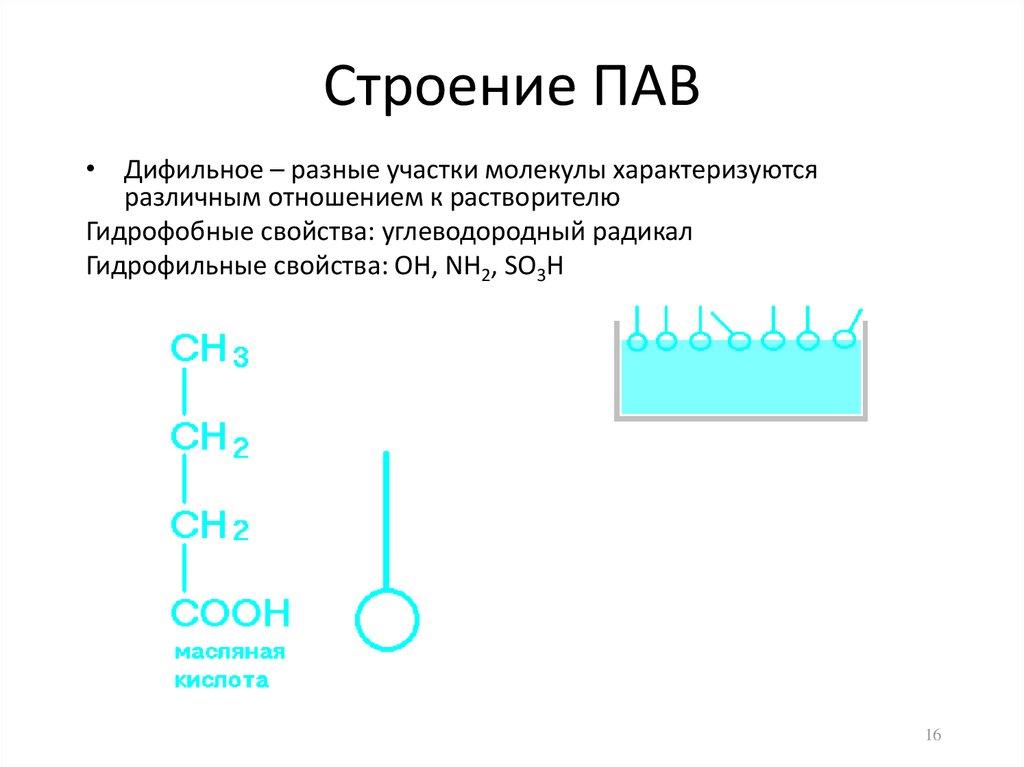 Готовимся к углубленному изучению химии : 10.6 понятие о поверхностно-активных веществах