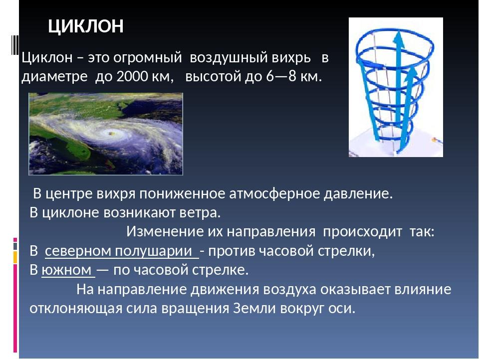Циклон и антициклон – обозначение, атмосферные фронты, чем отличаются