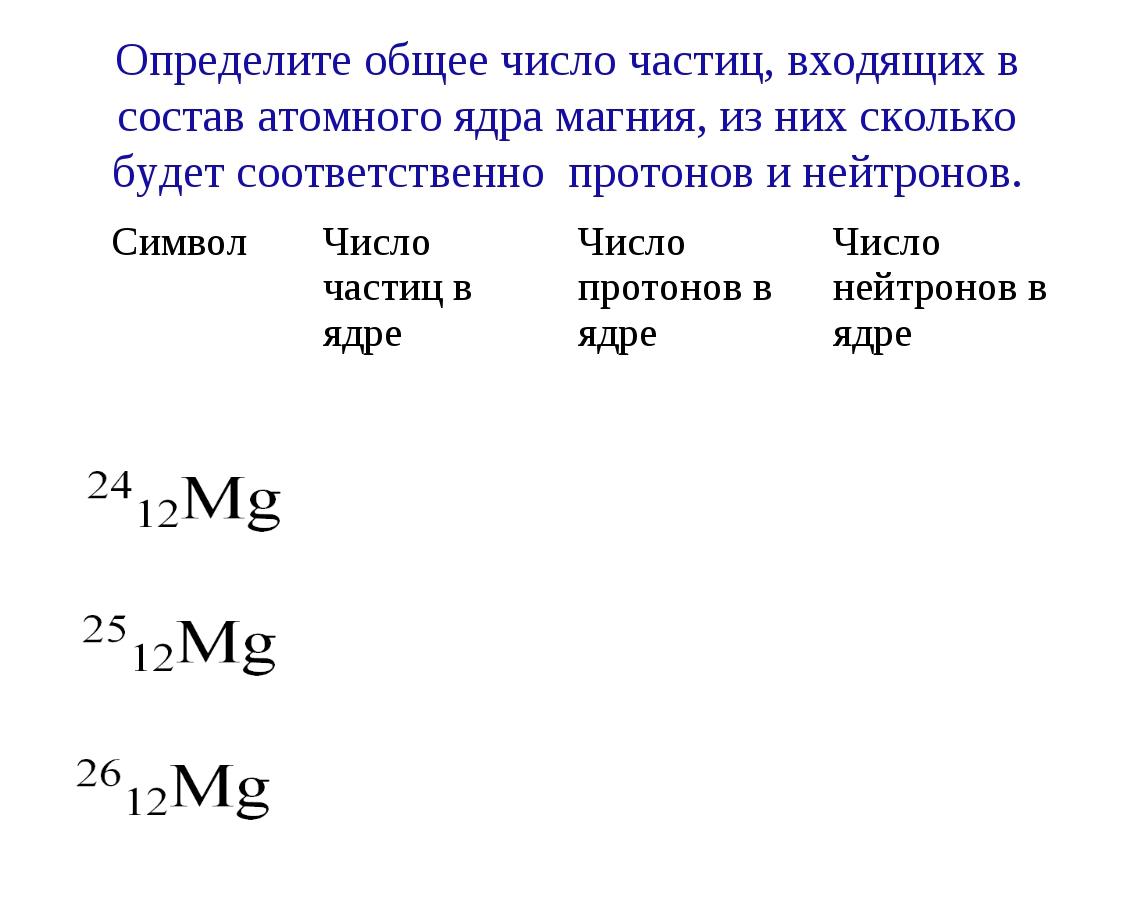 Массовое число - mass number