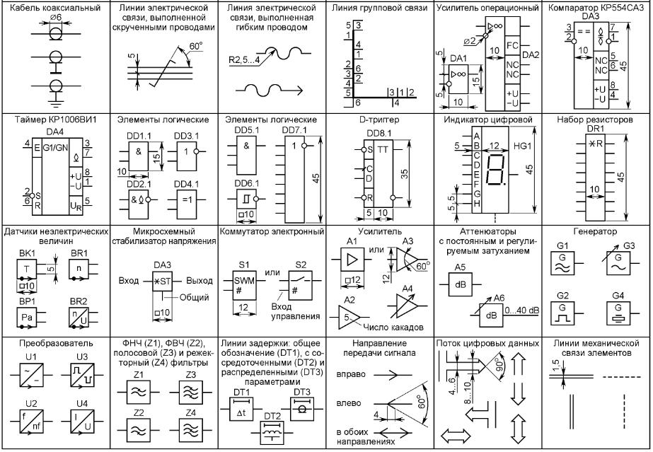 Обозначения и расшифровка проводов магнитол | autozona54