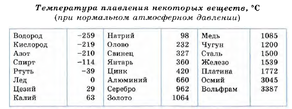 Количество теплоты википедия