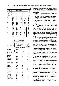 Кодон — википедия