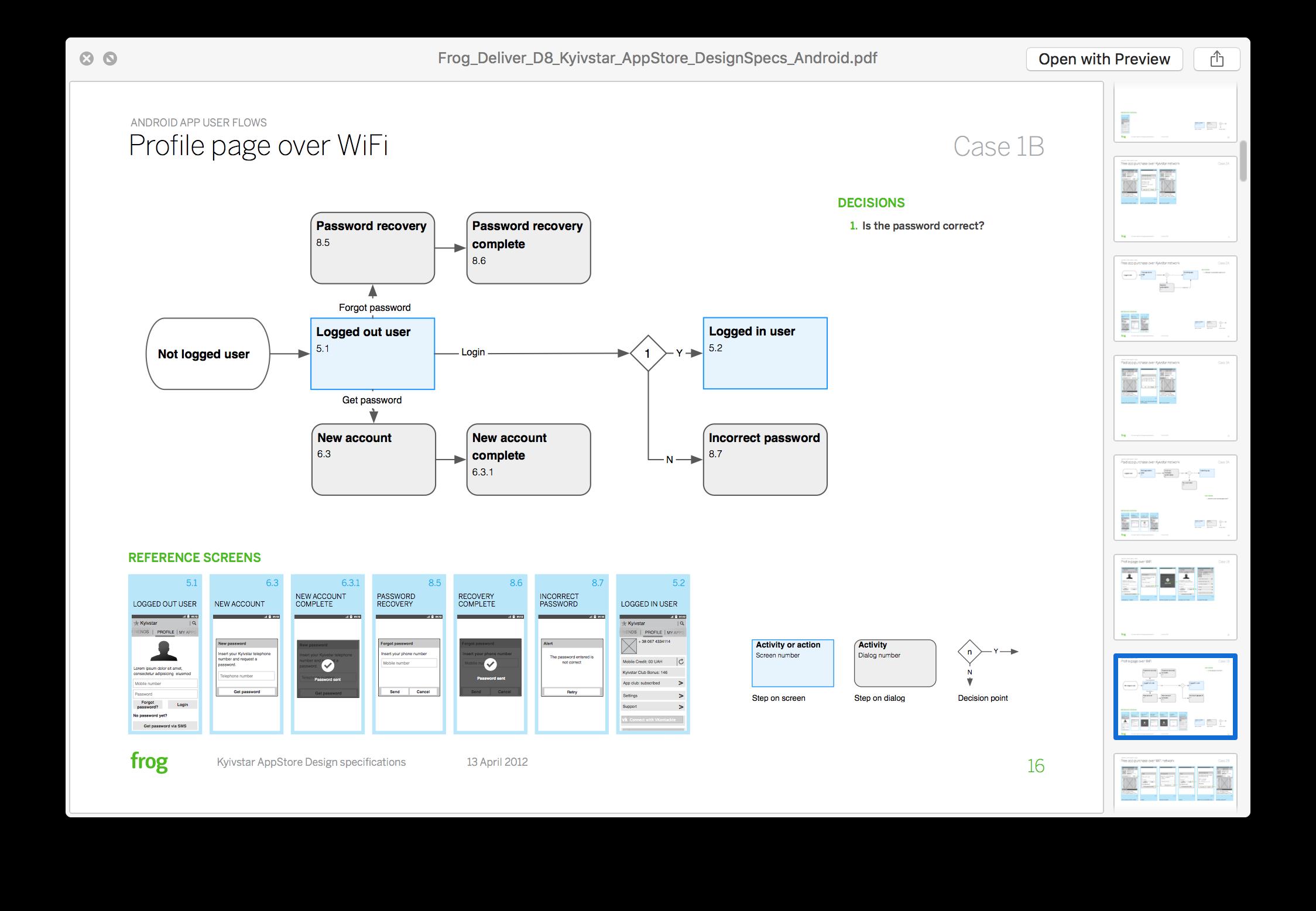 Прототип (шаблон проектирования) — википедия. что такое прототип (шаблон проектирования)