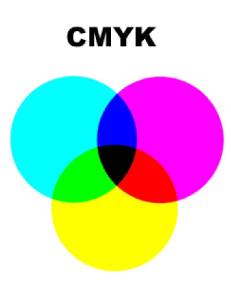 Цветовые модели в компьютерной графике и их предназначение