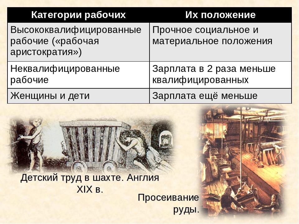 Традиционное общество: признаки и примеры аграрного общества, примеры