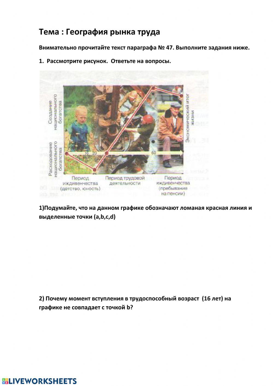 Трудовые ресурсы — что это такое | ktonanovenkogo.ru