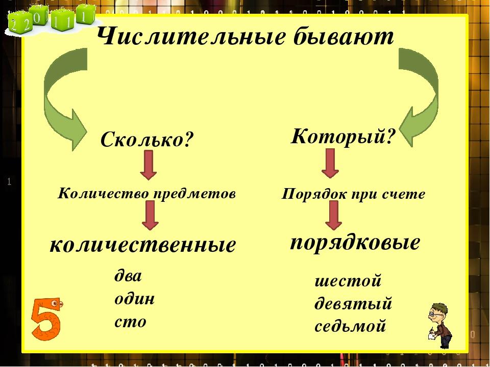 Разряды числительных: количественные, собирательные, порядковые, дробные. склонение и правописание числительных