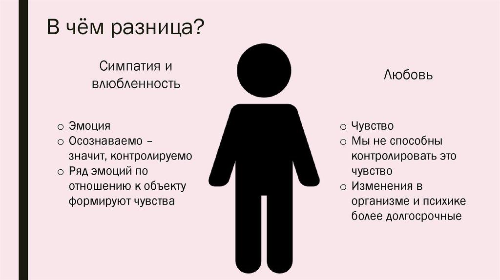 Симпатия к парню: что это такое? признаки. как признаться мужчине? невербальные жесты женской симпатии и вербальные намеки