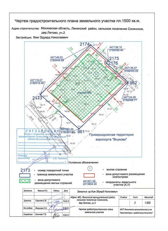 Градостроительный план земельного участка — комплекс градостроительной политики и строительства города москвы