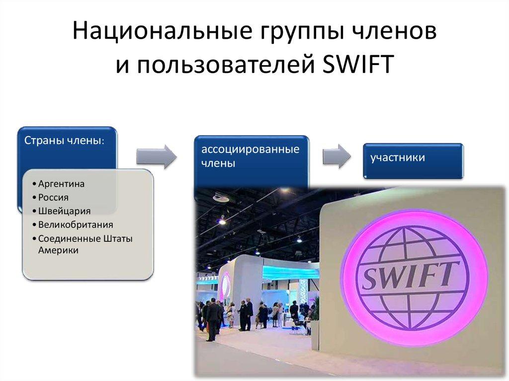 Iban и swift code — что это в банковских реквизитах?