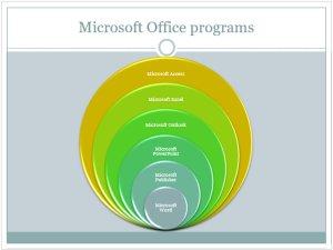 Как в ворде сделать схему: практикуем smartart officelegko | как работать в excel