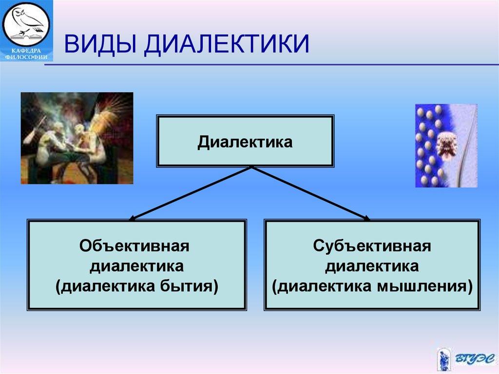 Развитие диалектики в философии