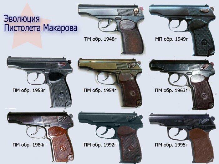 Пистолет макарова - характеристики, достоинства и недостатки, принцип работы, разборка, боеприпасы, отечественные и зарубежные модификации, история разработки