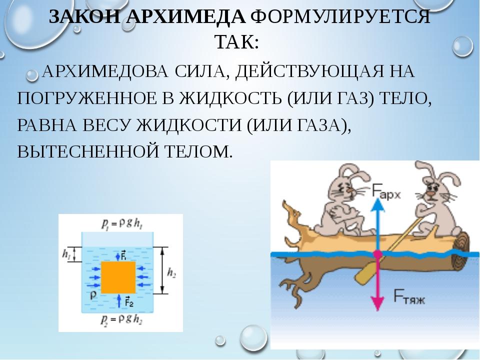 Сила архимеда википедия