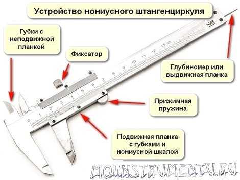 Как использовать штангенциркуль: как считываются измерения штангенциркуля