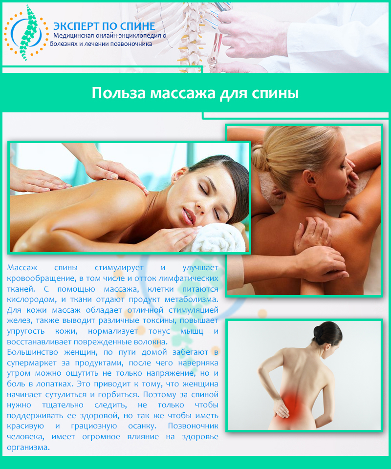 Что такое урологический массаж для мужчин? как делается ???? урологический массаж простаты у уролога?