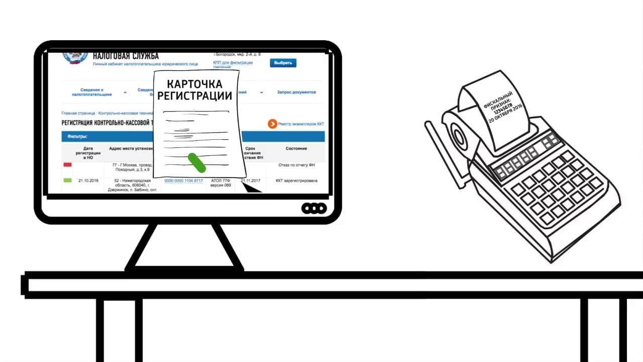 Принципы работы с онлайн-кассой: пошаговая инструкция