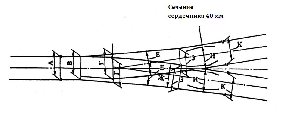 Нецентрализованная стрелка  - большая энциклопедия нефти и газа, статья, страница 1