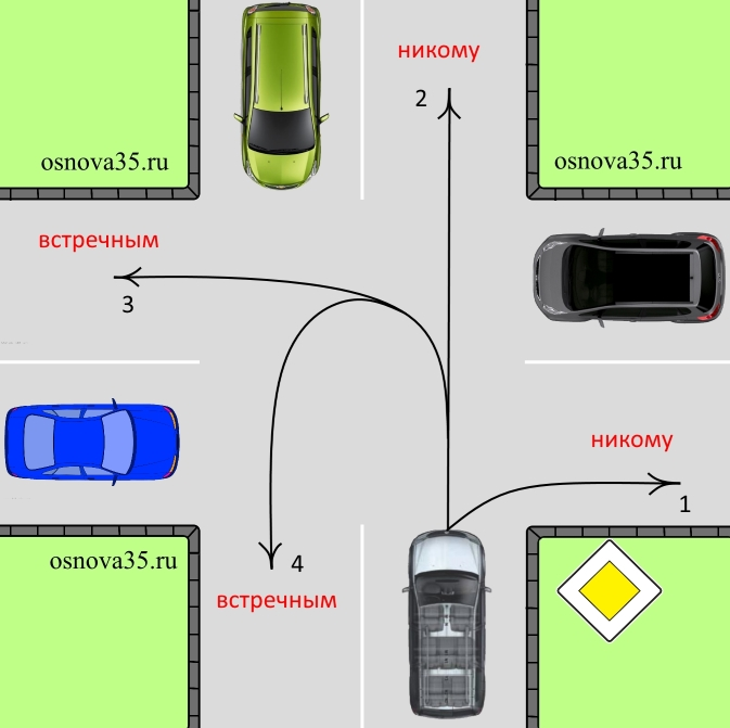 Тонкости проезда регулируемого перекрестка
