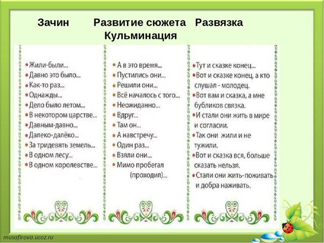 Кириллица  | присказка: для чего она нужна в русской сказке