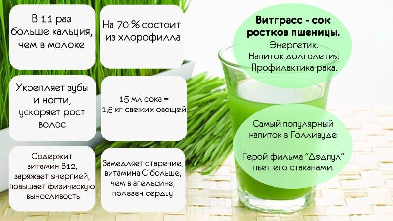 10 очень веских причин начать пить этот сок
