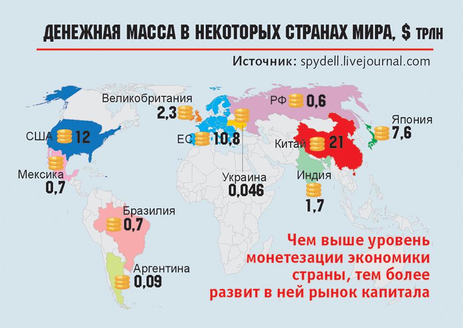 Денежная масса — e-xecutive.ru