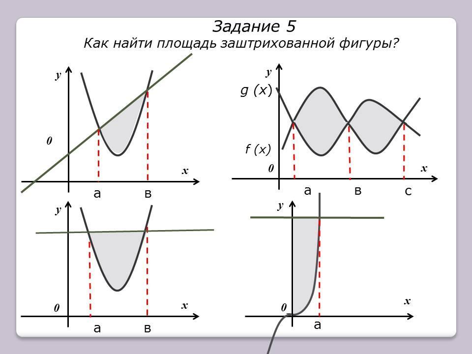 Определенный интеграл. теорема ньютона - лейбница