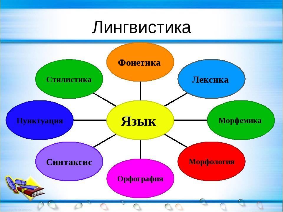 Лингвистика — википедия. что такое лингвистика