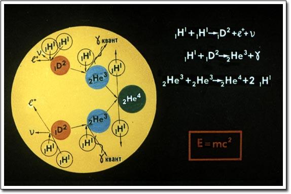 Протон что это? значение слова протон