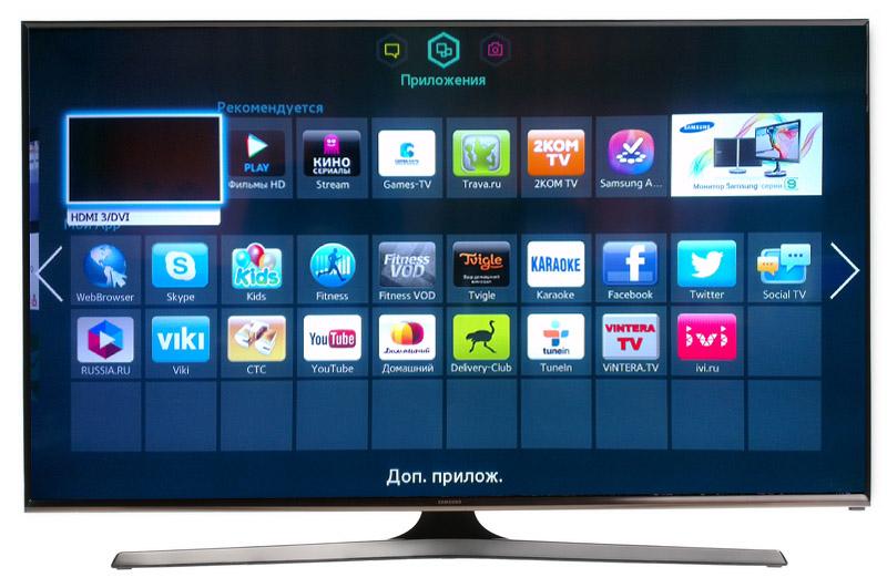 Что такое смарт тв в телевизоре и как этим пользоваться