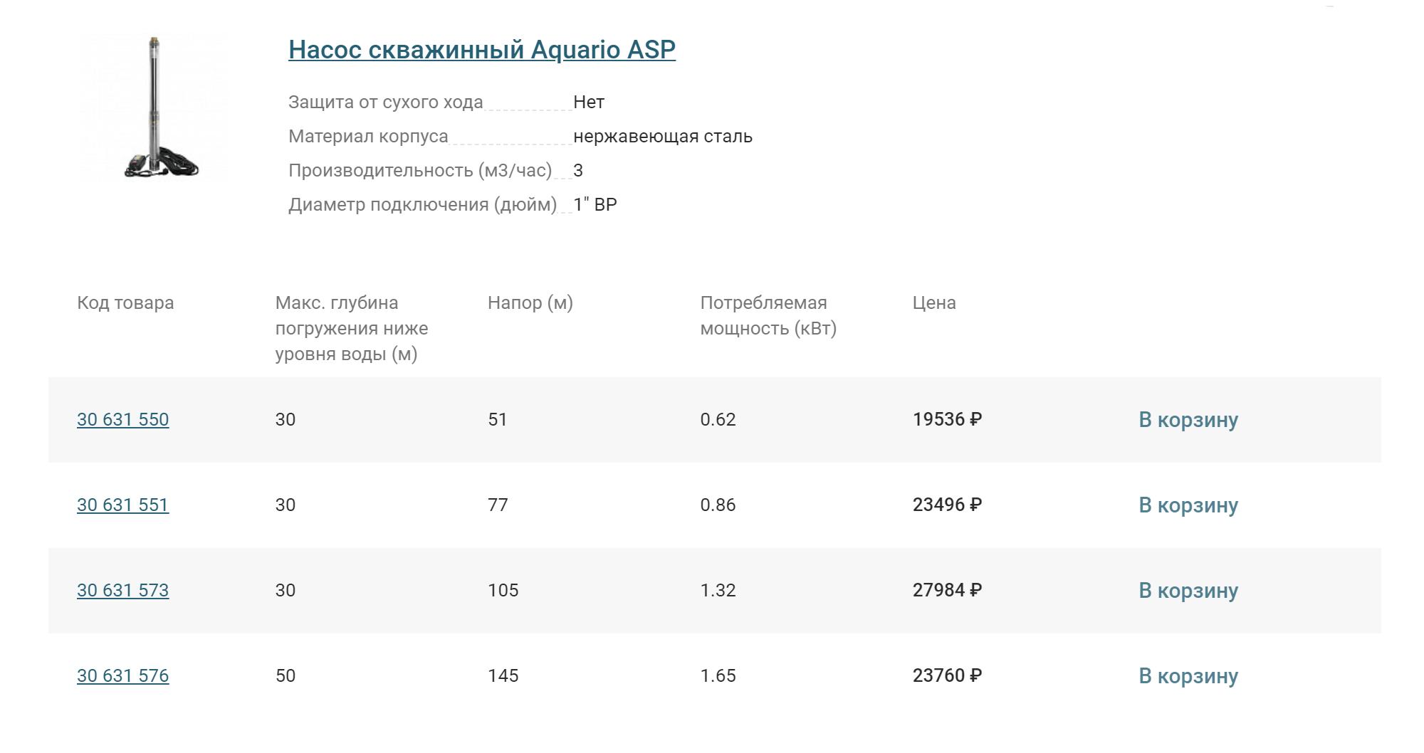 Виды скважины на воду - все особенности на vodatyt.ru