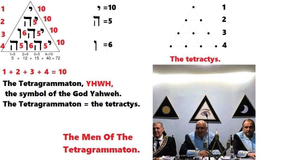 Магия тензорной алгебры: часть 2 — векторные и тензорные операции. ранги тензоров / хабр