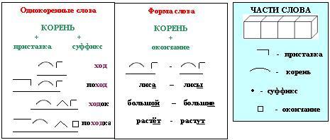 Старикова и.      | прямая речь | журнал «русский язык» № 15/2005