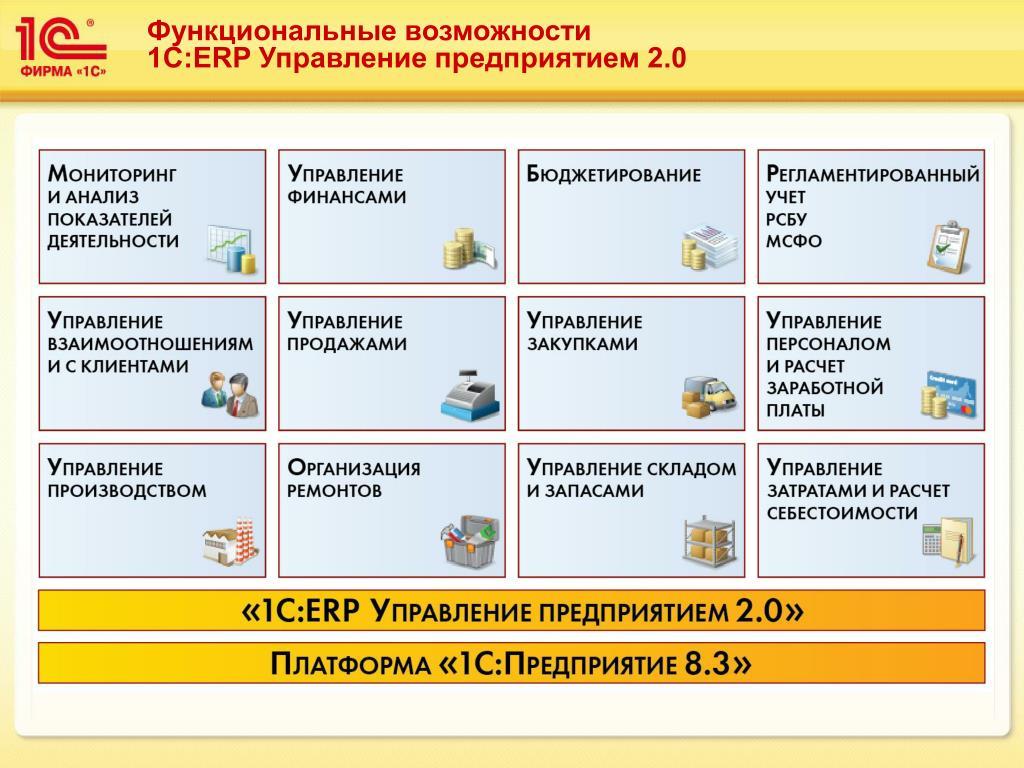 Что такое erp-система   алматы казахстан