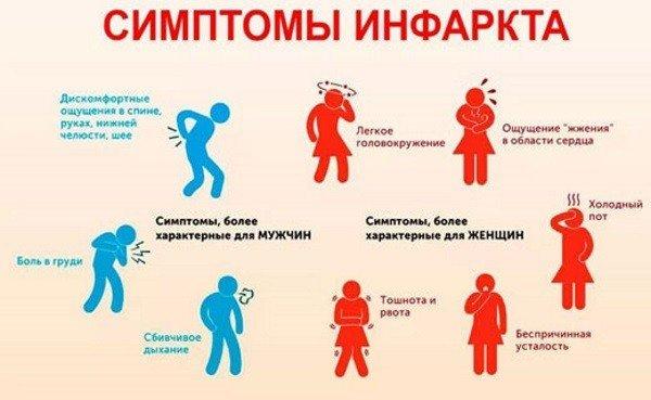 ✅ что такое в анализе крови тромбокрит повышен - денталюкс.su