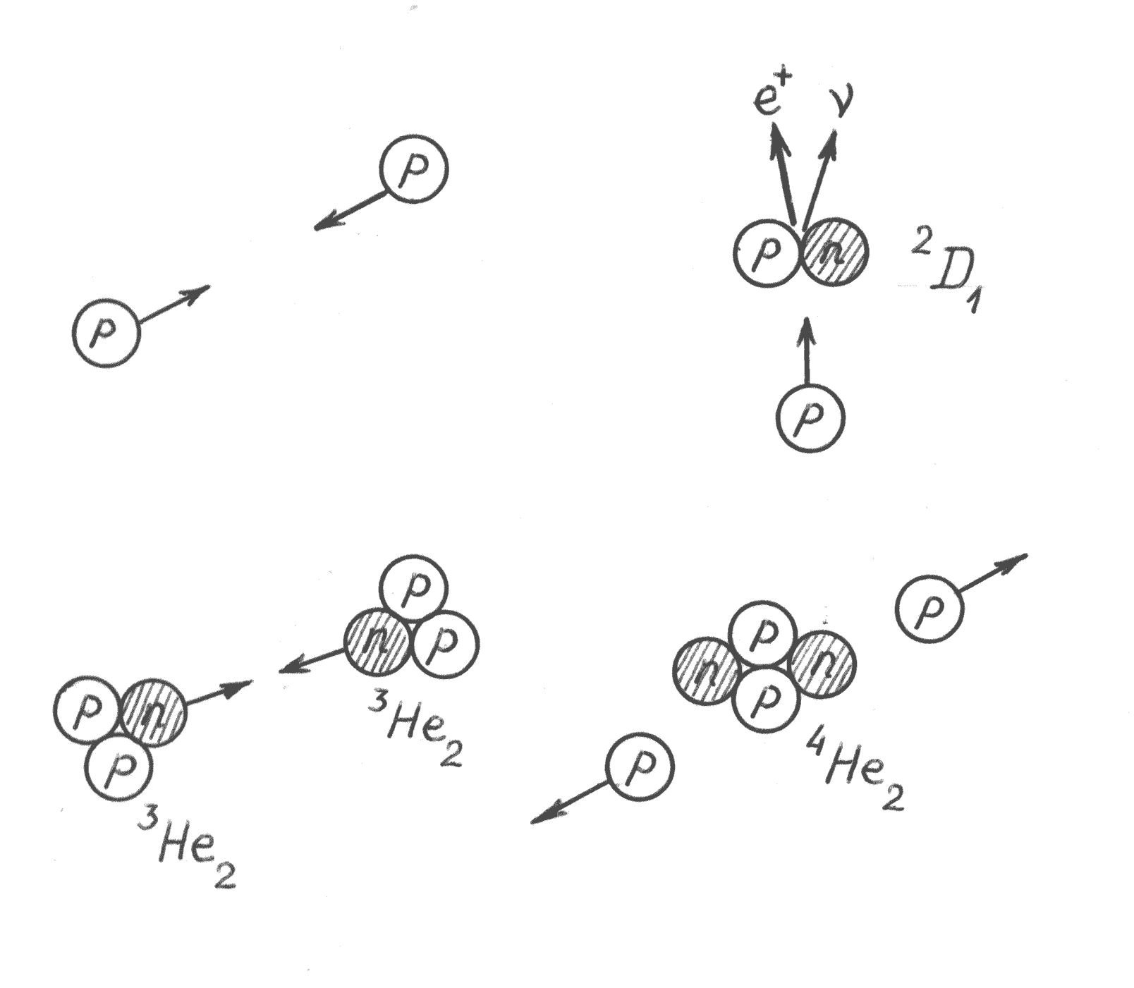 Протон — википедия
