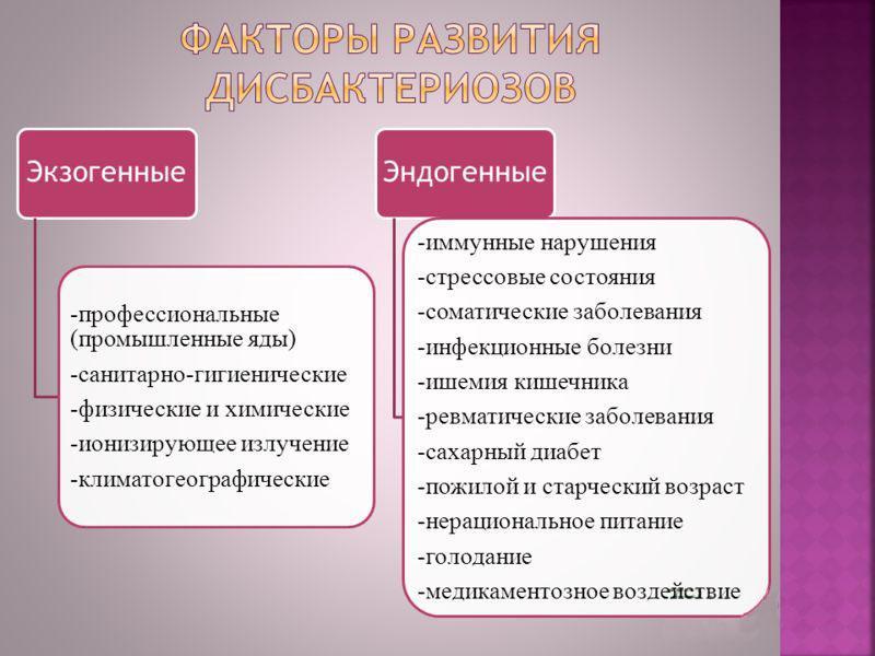 Как определить дисбактериоз кишечника у взрослых