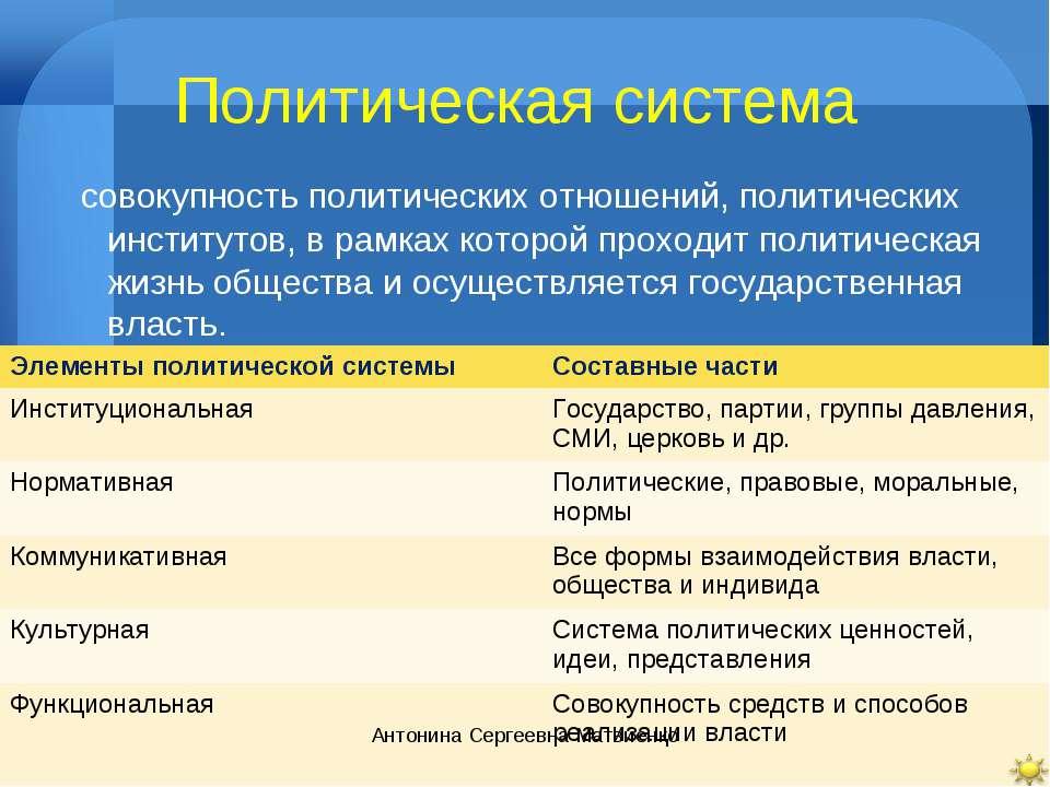 Политическая система . конспект, кратко. - учительpro