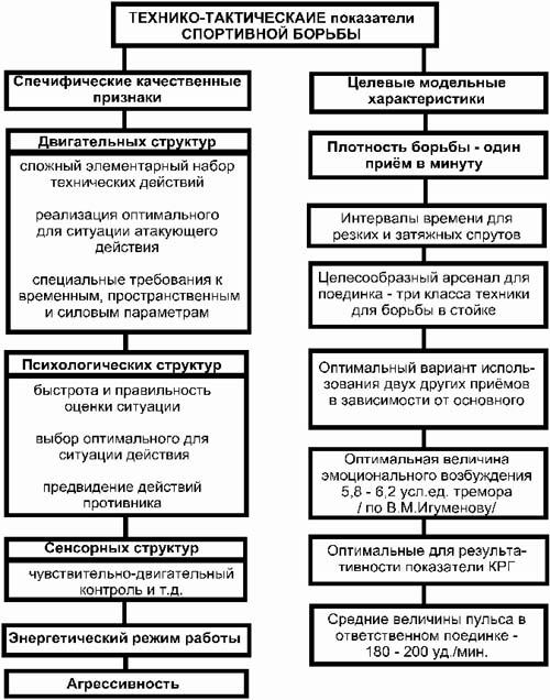 Тактическая подготовка и ее виды :: businessman.ru