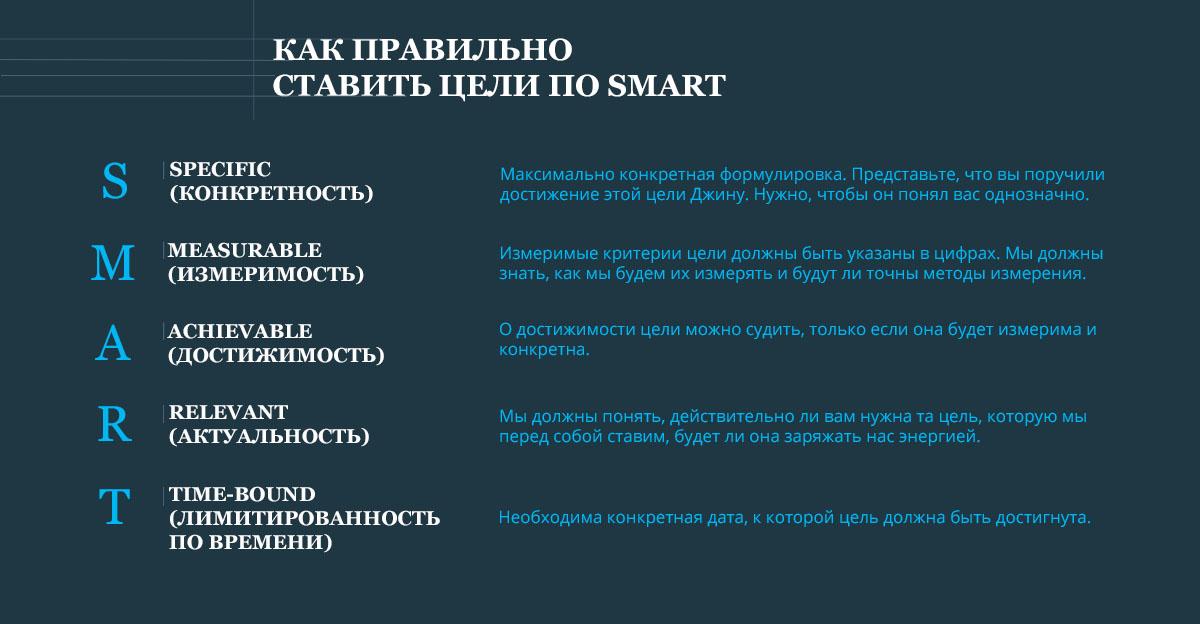 Смарт-1 — википедия. что такое смарт-1