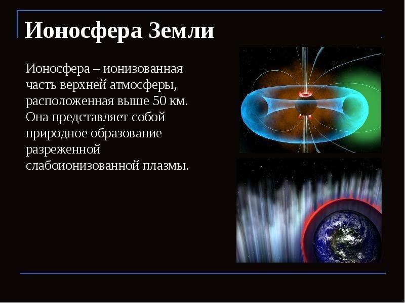 Ионосфера