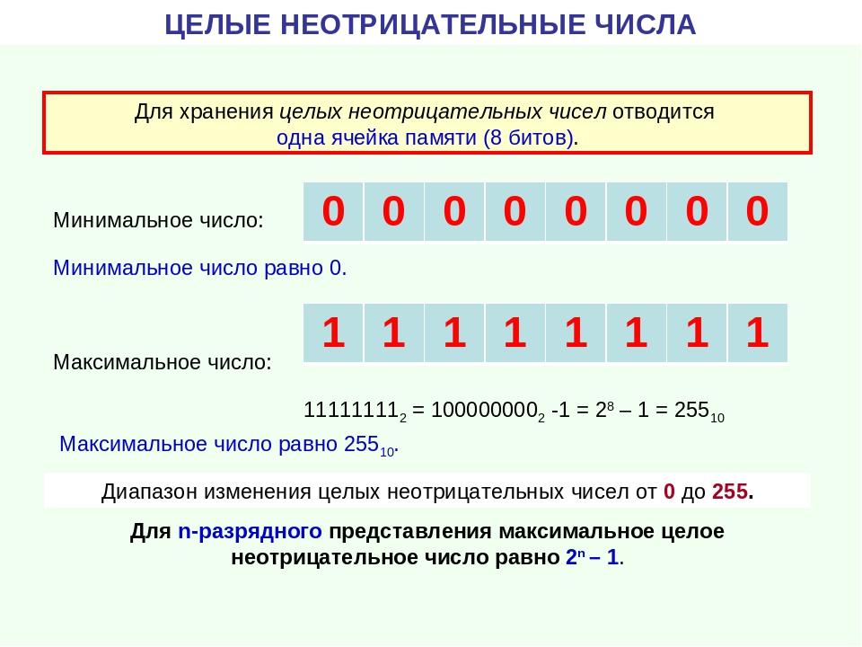 Целые числа.