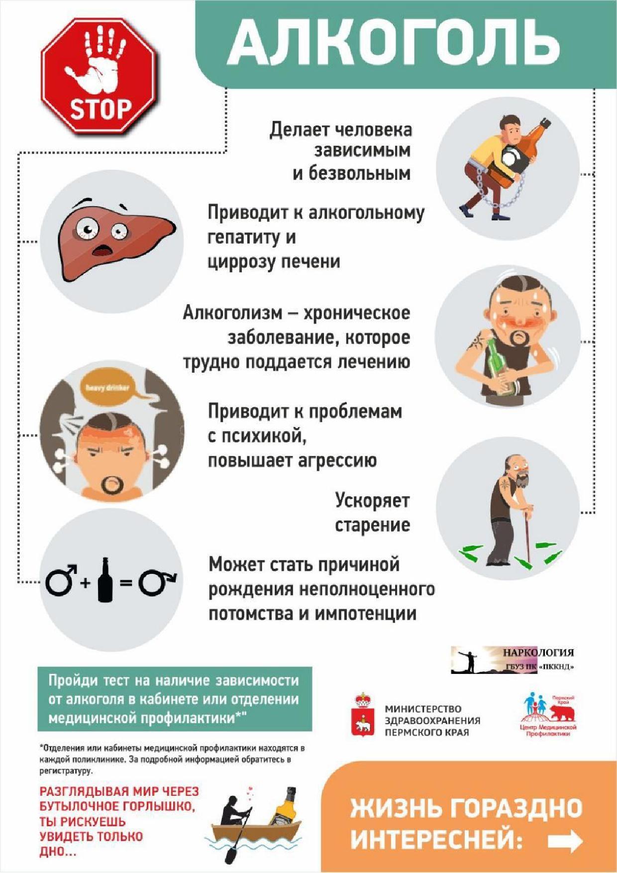 Кожно-венерологические заболевания
