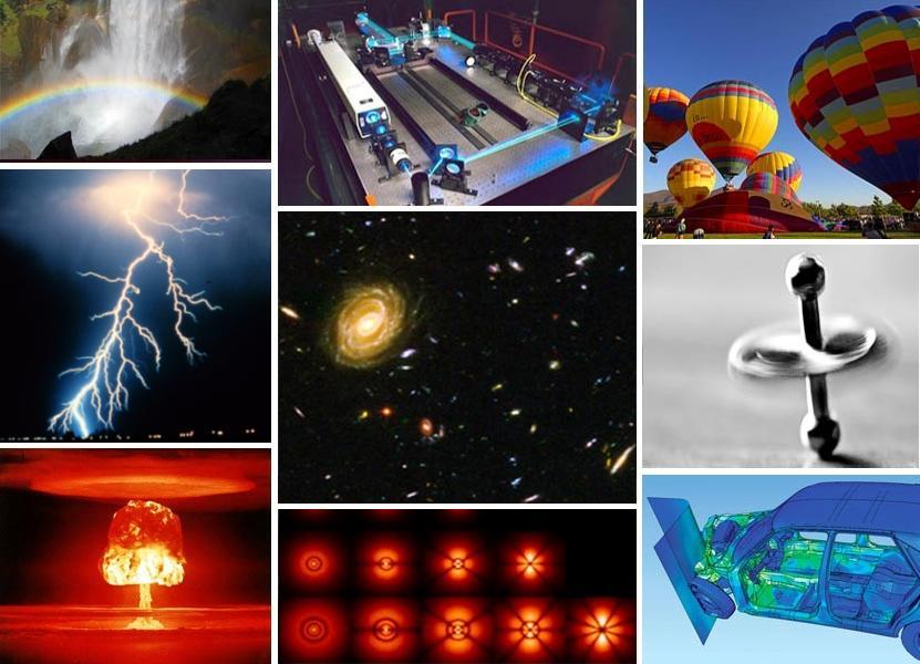 Что такое физика?