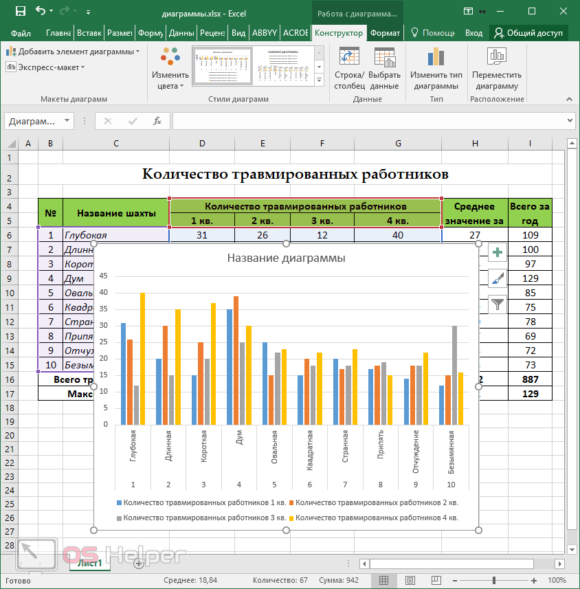 Как визуализировать данные – графики, диаграммы, дашборды и другое
