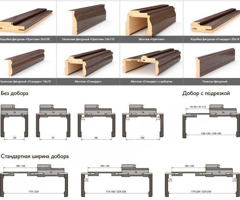 Доборы для межкомнатных дверей: размеры и установка по правилам